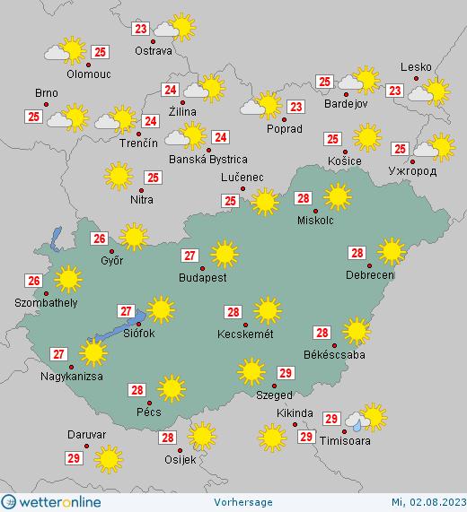 Wetter Ungarn